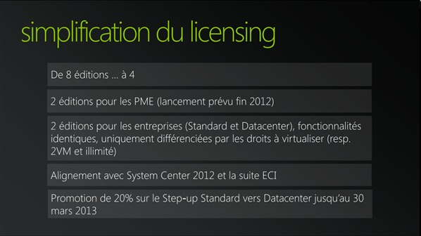 Windows 2012 Licensing