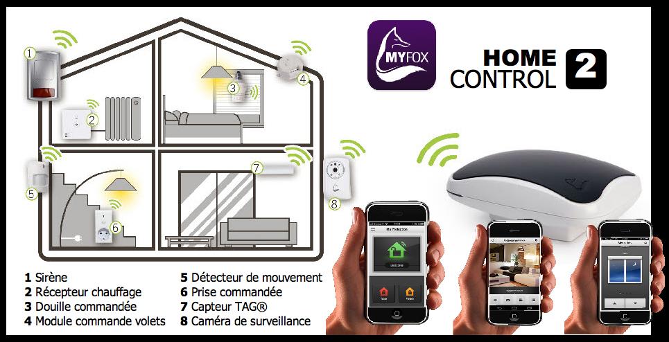 Domotique test de myfox hc pro - Myfox home control ...